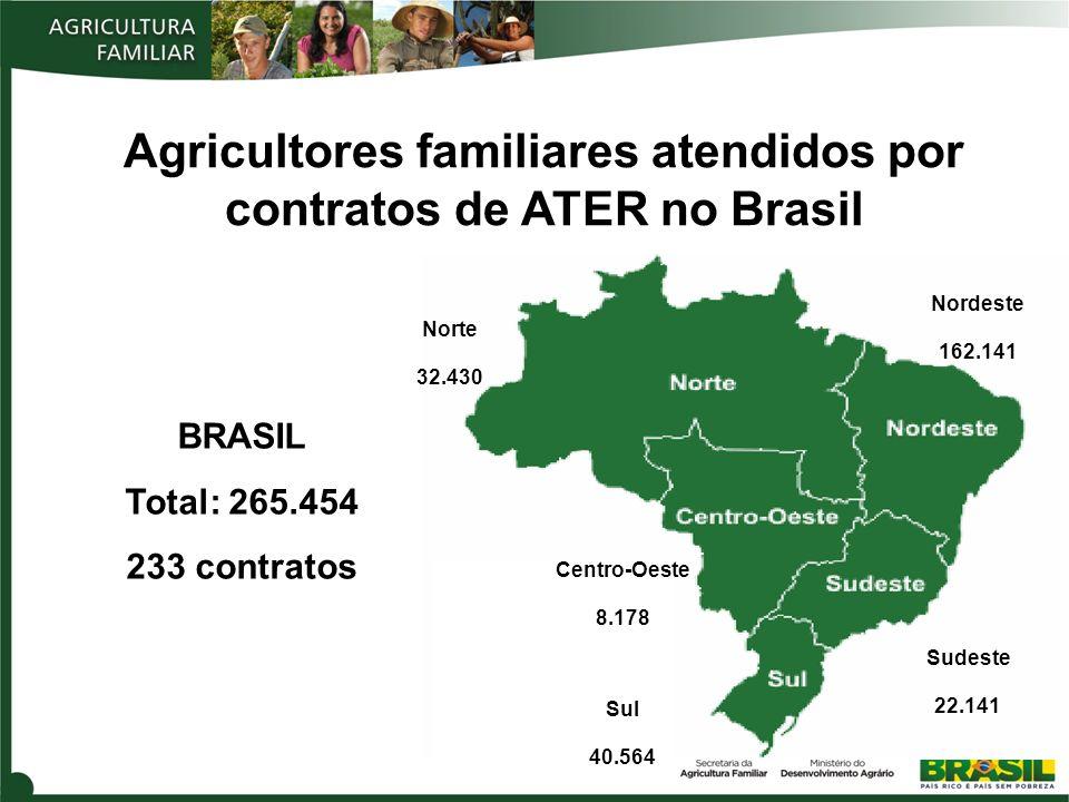 Agricultores familiares atendidos por contratos de ATER no Brasil