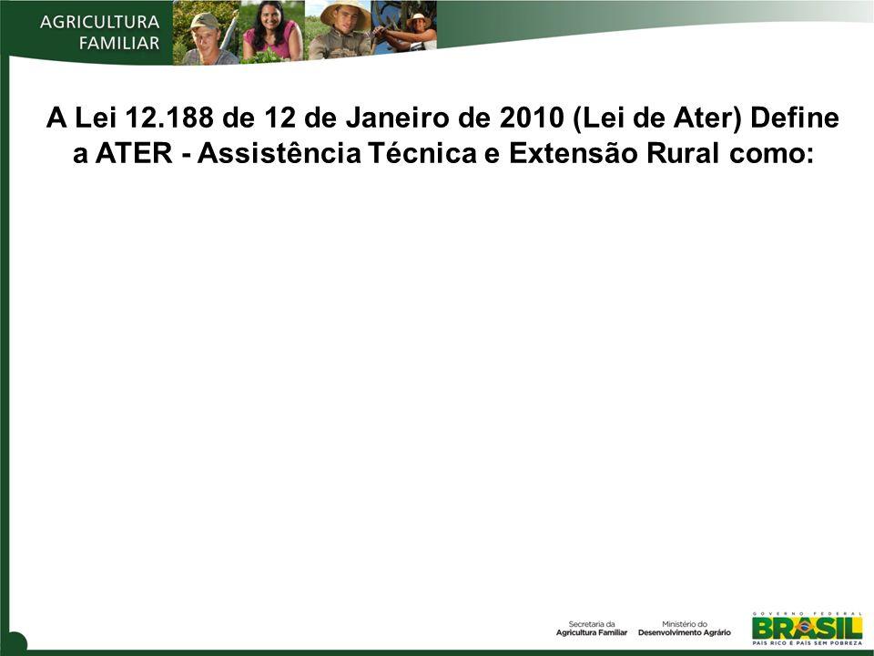 A Lei 12.188 de 12 de Janeiro de 2010 (Lei de Ater) Define a ATER - Assistência Técnica e Extensão Rural como: