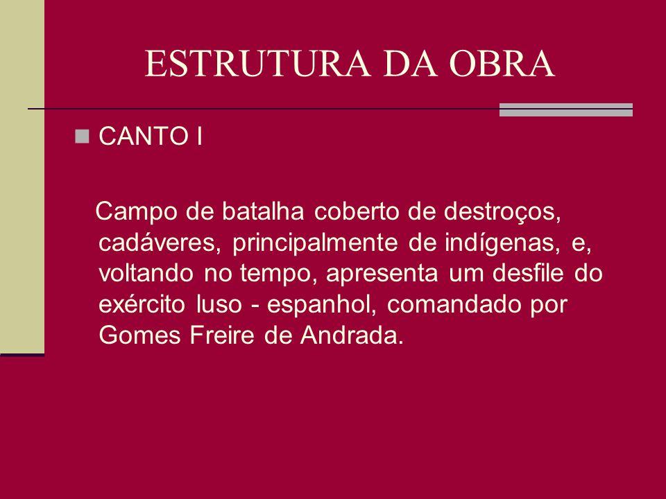 ESTRUTURA DA OBRA CANTO I