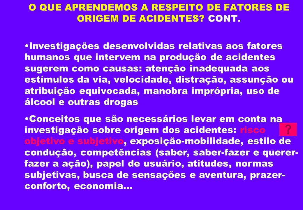 O QUE APRENDEMOS A RESPEITO DE FATORES DE ORIGEM DE ACIDENTES CONT.