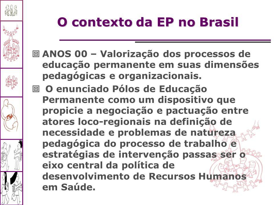 O contexto da EP no Brasil