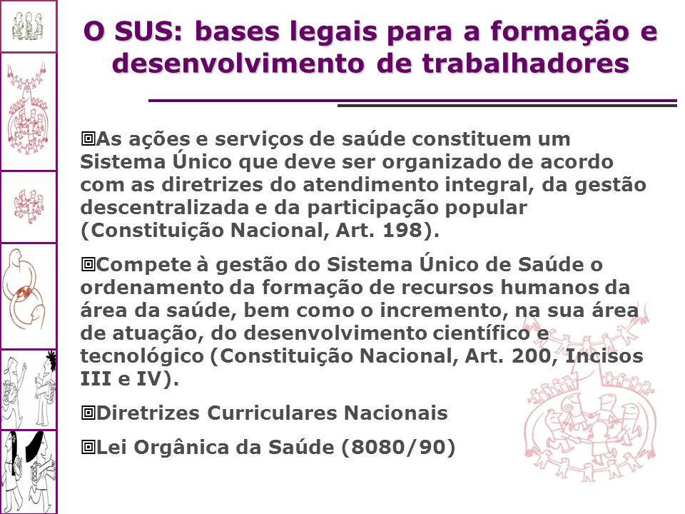 O SUS: bases legais para a formação e desenvolvimento de trabalhadores