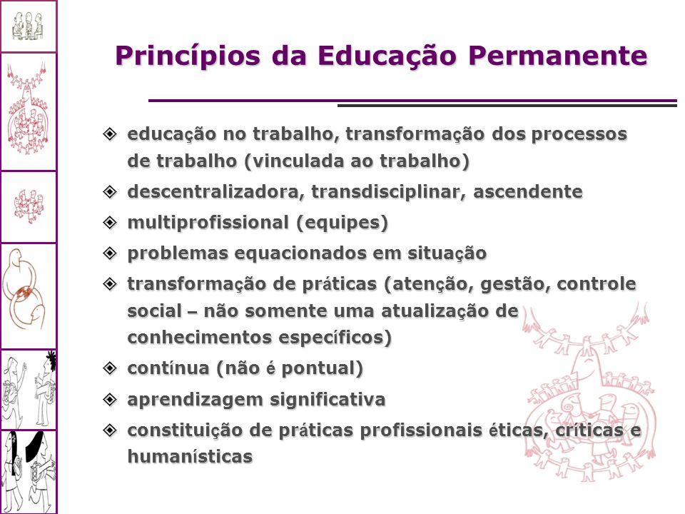Princípios da Educação Permanente