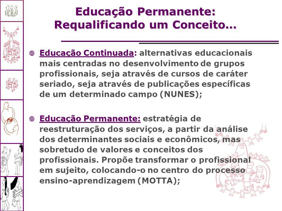 Educação Permanente: Requalificando um Conceito...