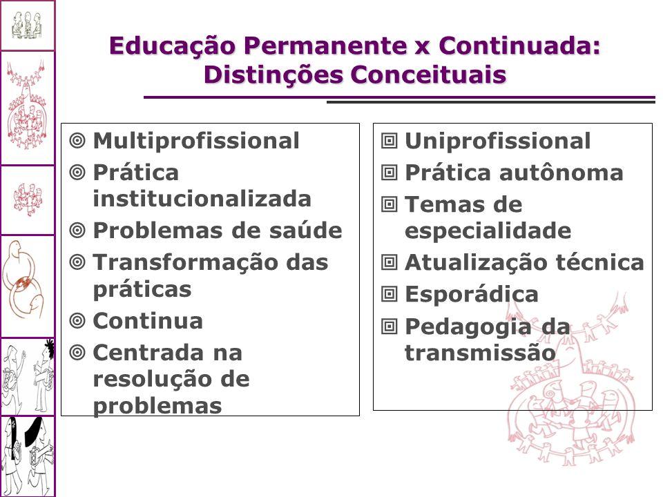 Educação Permanente x Continuada: Distinções Conceituais