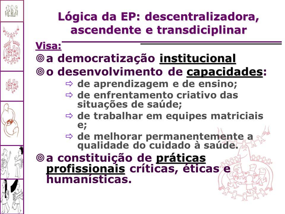 Lógica da EP: descentralizadora, ascendente e transdiciplinar
