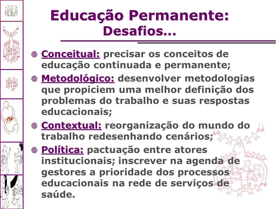 Educação Permanente: Desafios...