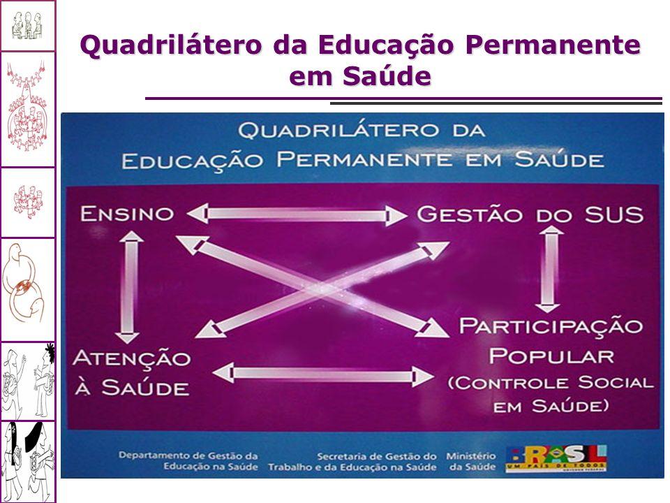 Quadrilátero da Educação Permanente em Saúde