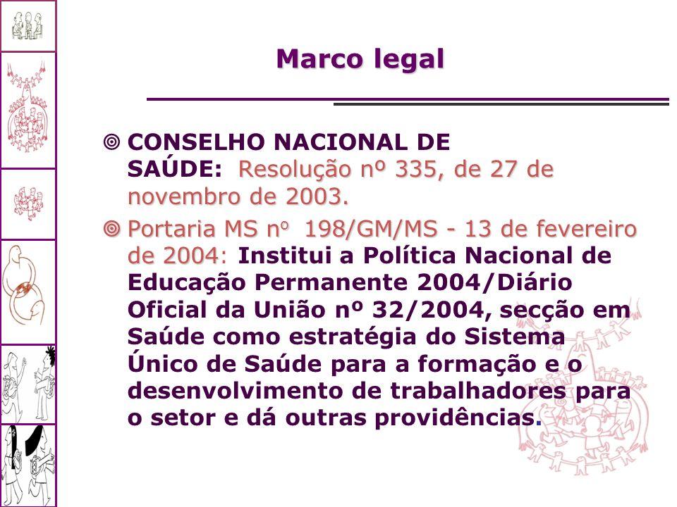 Marco legal CONSELHO NACIONAL DE SAÚDE: Resolução nº 335, de 27 de novembro de 2003.