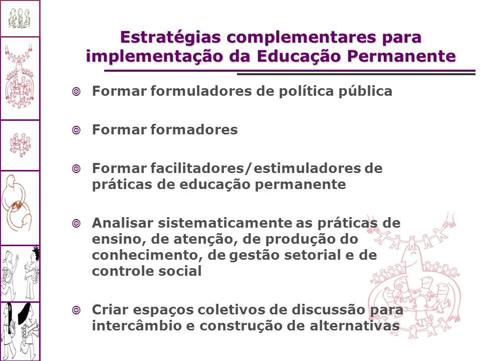 Estratégias complementares para implementação da Educação Permanente