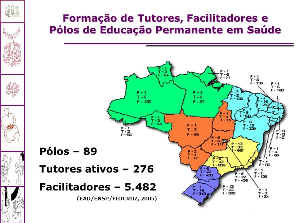 Formação de Tutores, Facilitadores e Pólos de Educação Permanente em Saúde