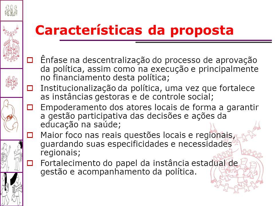 Características da proposta