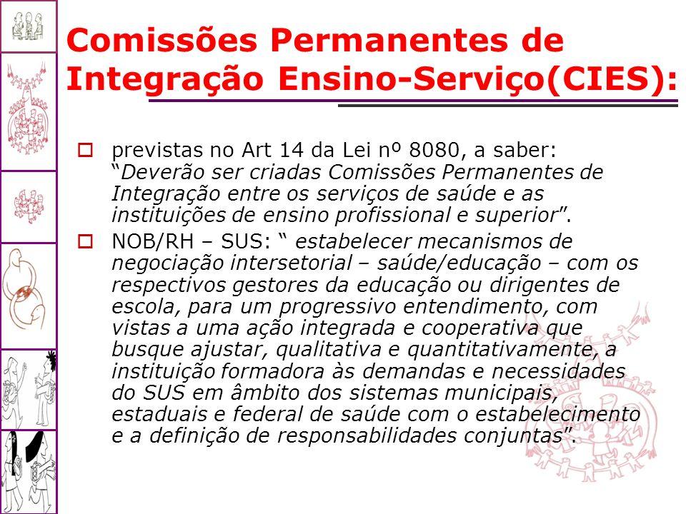 Comissões Permanentes de Integração Ensino-Serviço(CIES):