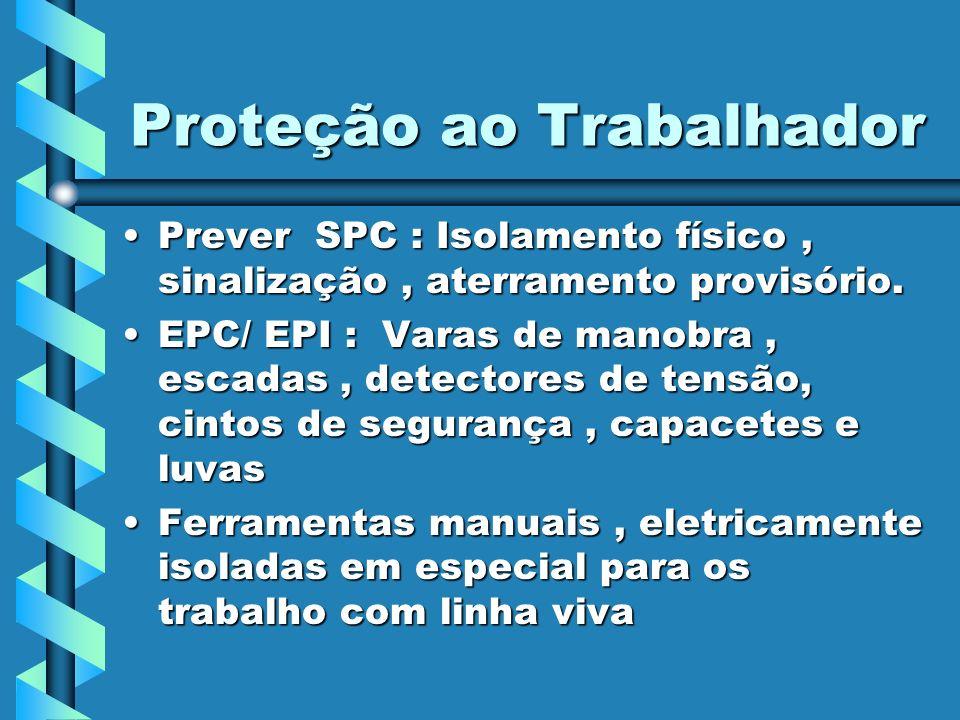 Proteção ao Trabalhador