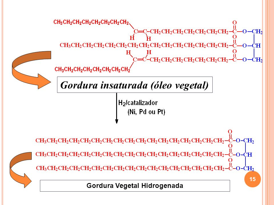 Gordura Vegetal Hidrogenada