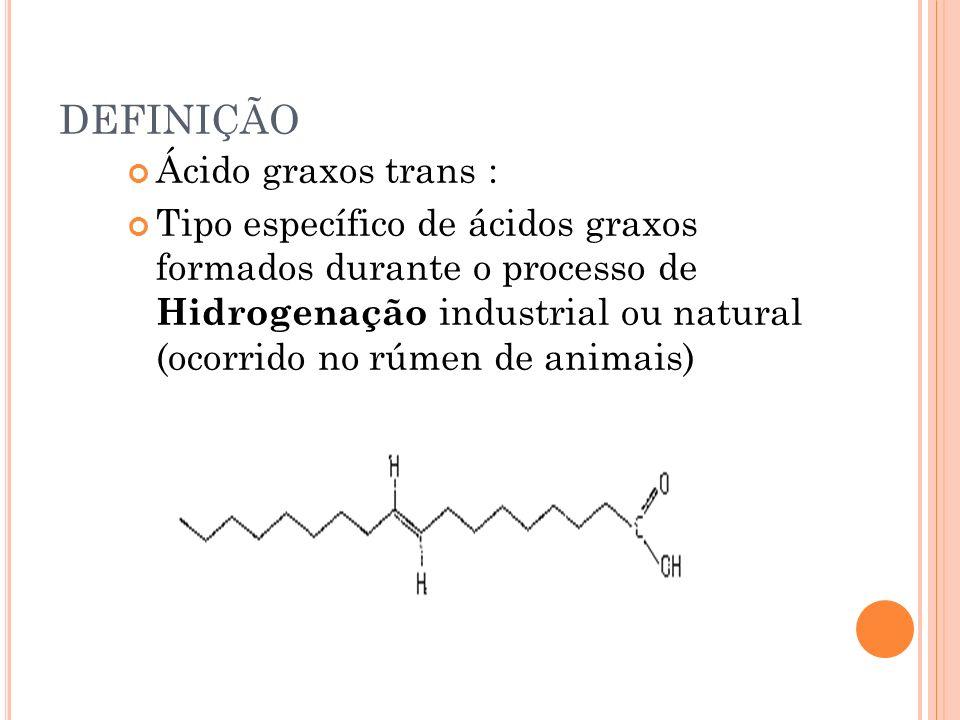 DEFINIÇÃO Ácido graxos trans :