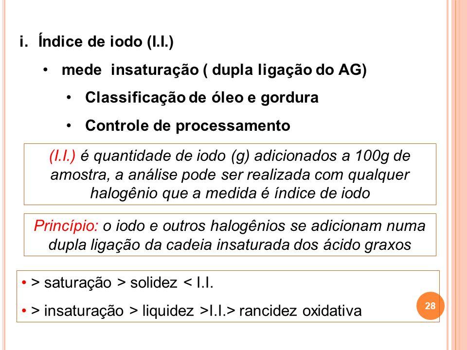 Índice de iodo (I.I.) mede insaturação ( dupla ligação do AG) Classificação de óleo e gordura. Controle de processamento.