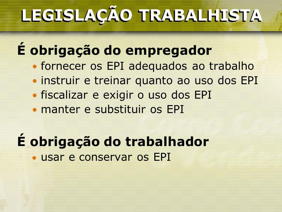 LEGISLAÇÃO TRABALHISTA LEGISLAÇÃO TRABALHISTA