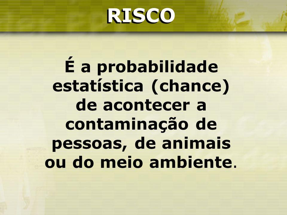RISCO RISCO.