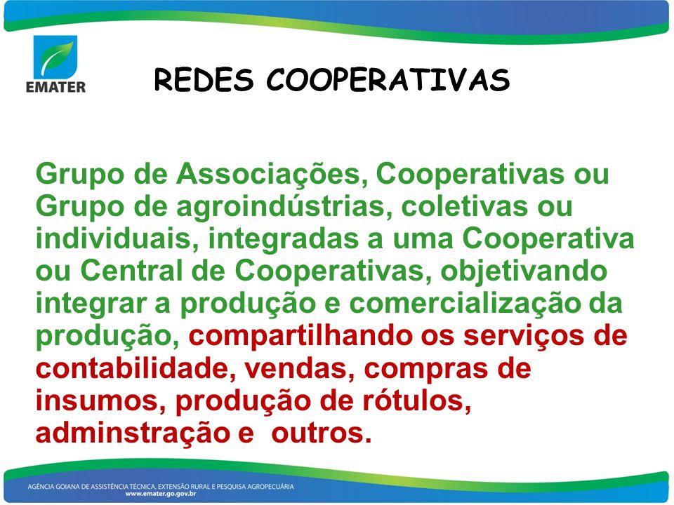 REDES COOPERATIVAS