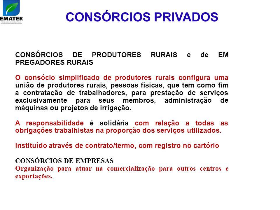 CONSÓRCIOS PRIVADOS CONSÓRCIOS DE PRODUTORES RURAIS e de EM PREGADORES RURAIS.