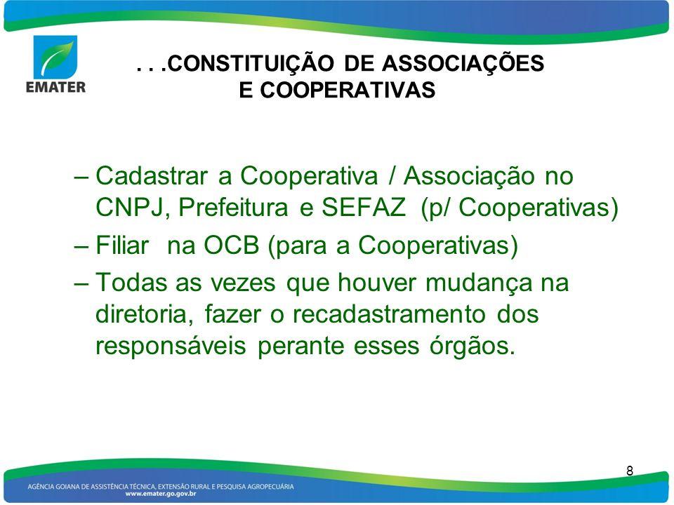 . . .CONSTITUIÇÃO DE ASSOCIAÇÕES E COOPERATIVAS