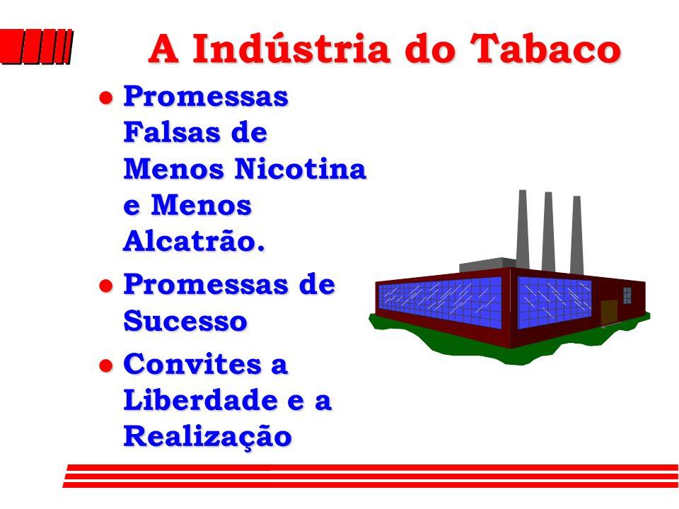 A Indústria do Tabaco Promessas Falsas de Menos Nicotina e Menos Alcatrão.