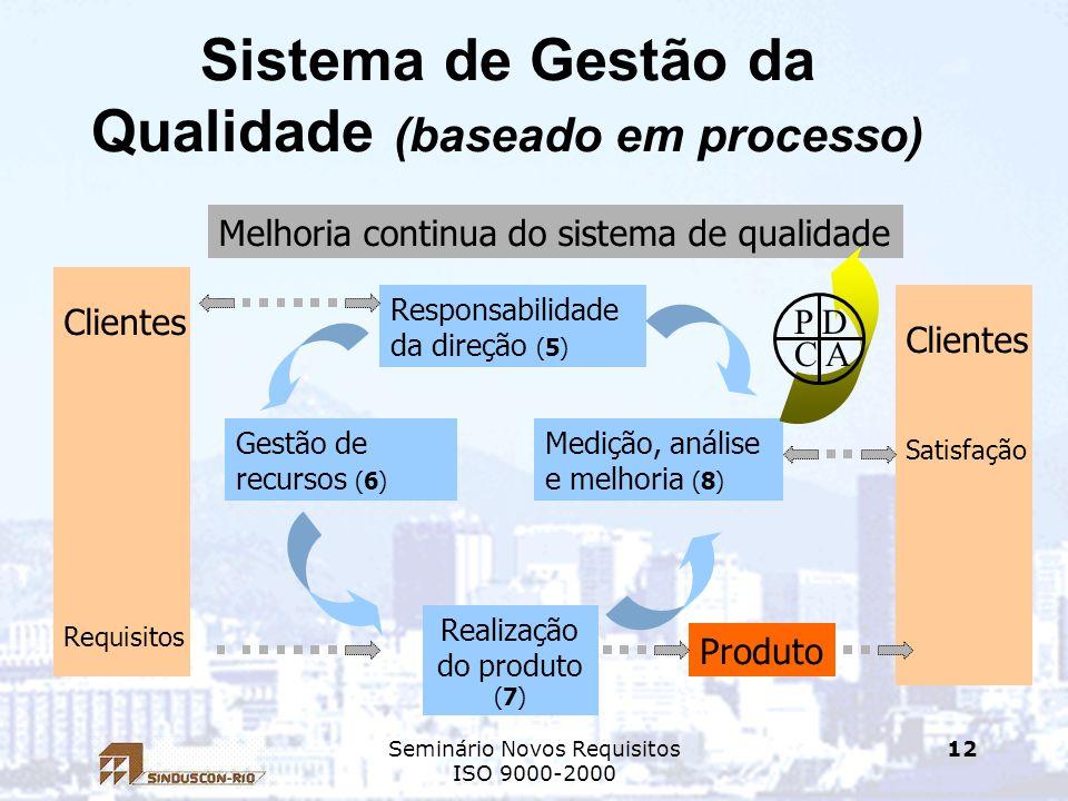Sistema de Gestão da Qualidade (baseado em processo)