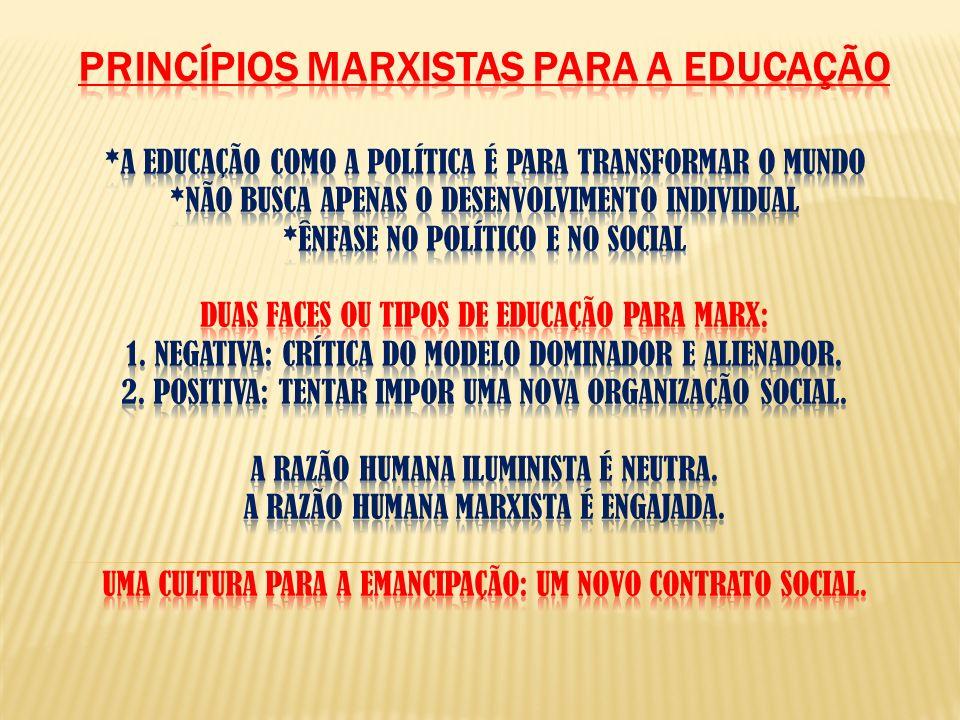 PRINCÍPIOS MARXISTAS PARA A EDUCAÇÃO