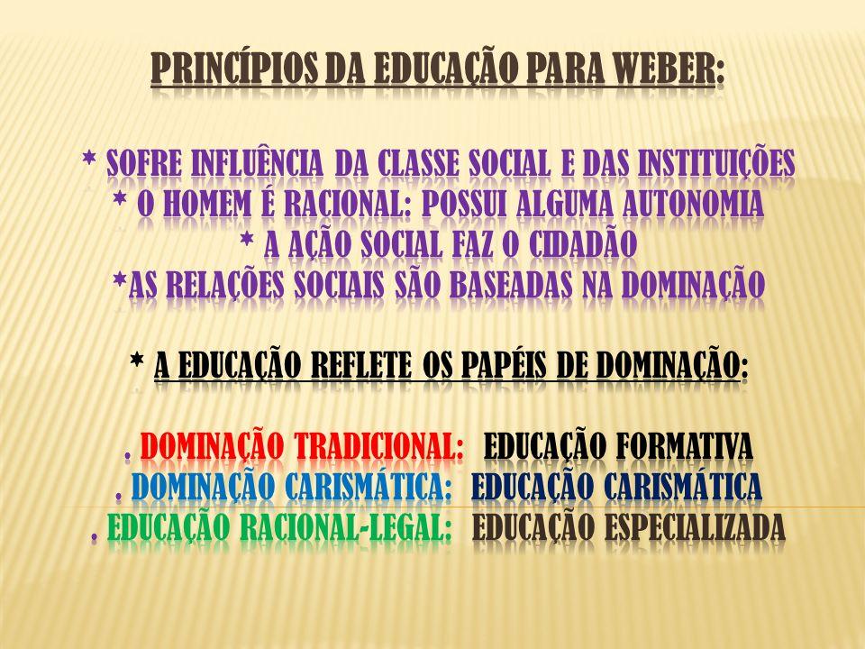 PRINCÍPIOS DA EDUCAÇÃO PARA WEBER: