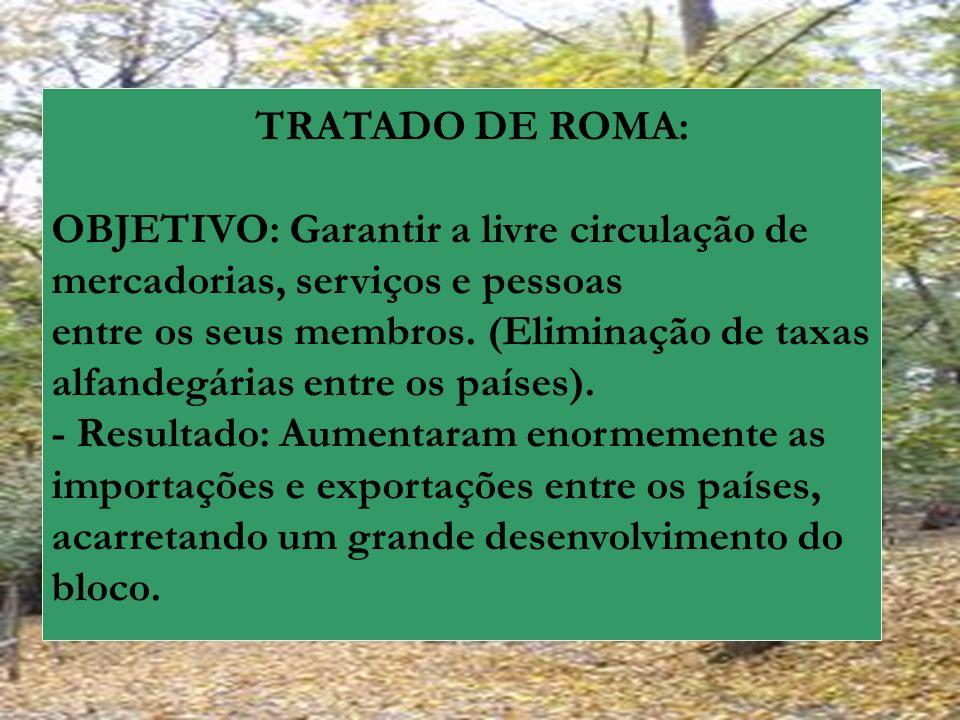 TRATADO DE ROMA:OBJETIVO: Garantir a livre circulação de mercadorias, serviços e pessoas.