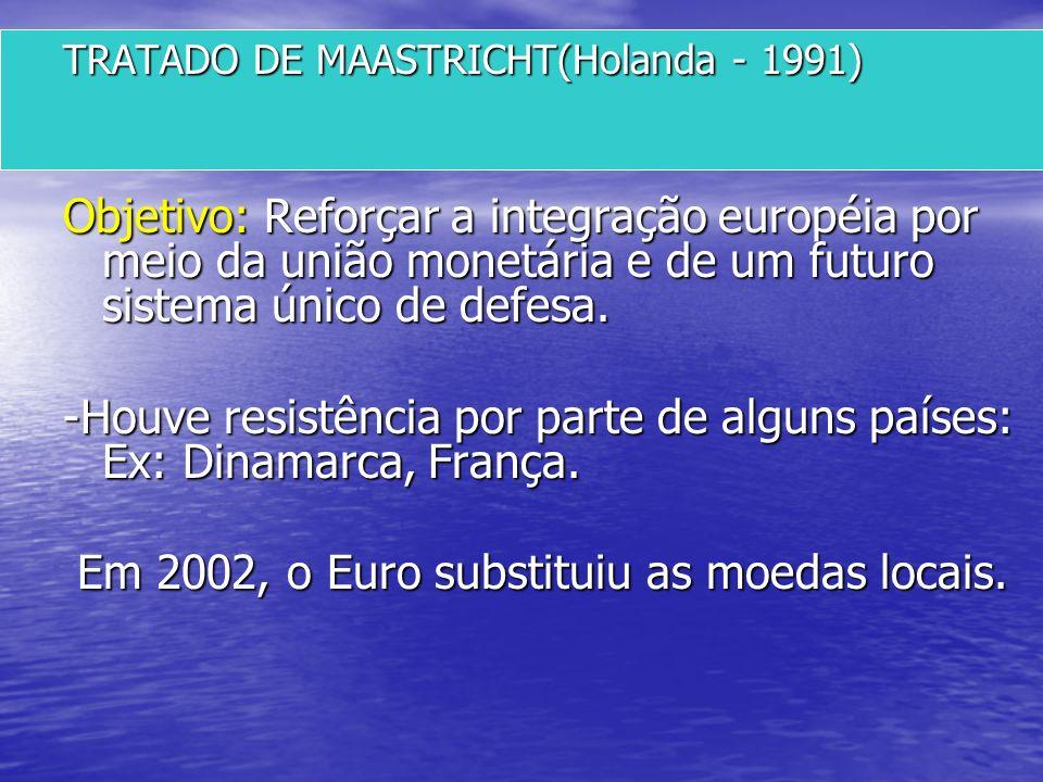 -Houve resistência por parte de alguns países: Ex: Dinamarca, França.