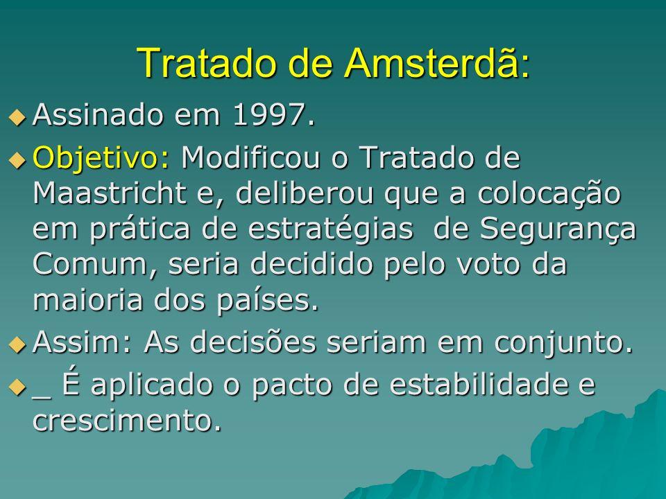 Tratado de Amsterdã: Assinado em 1997.