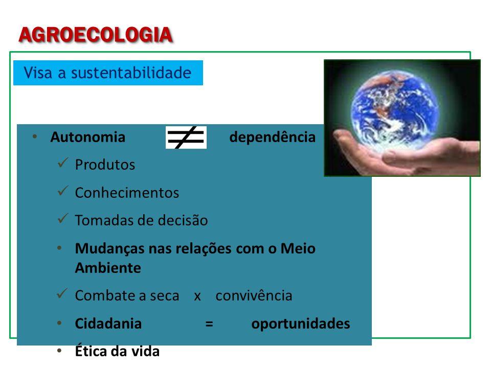 AGROECOLOGIA Visa a sustentabilidade Autonomia dependência Produtos