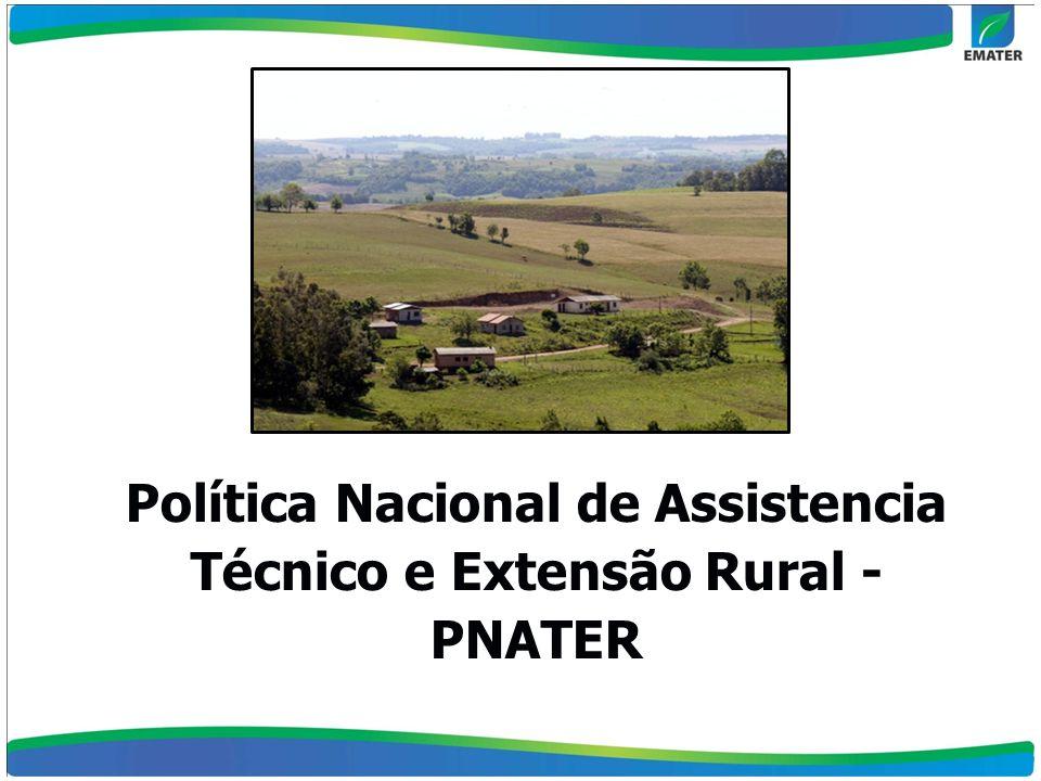 Política Nacional de Assistencia Técnico e Extensão Rural - PNATER