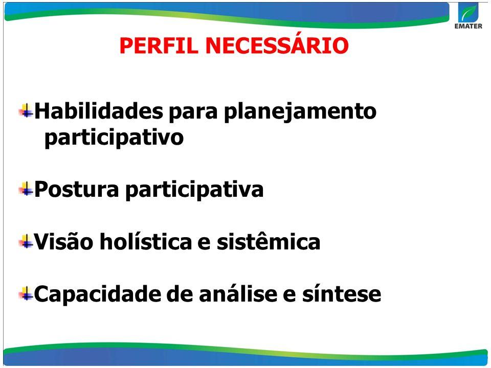 PERFIL NECESSÁRIOHabilidades para planejamento. participativo. Postura participativa. Visão holística e sistêmica.