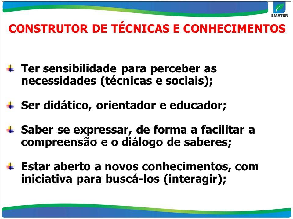 CONSTRUTOR DE TÉCNICAS E CONHECIMENTOS