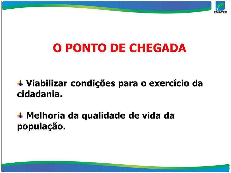 O PONTO DE CHEGADA Viabilizar condições para o exercício da cidadania.
