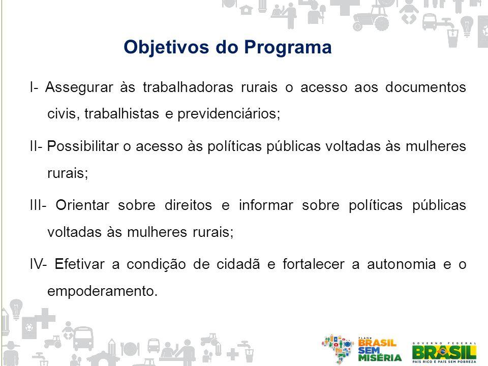 Objetivos do ProgramaI- Assegurar às trabalhadoras rurais o acesso aos documentos civis, trabalhistas e previdenciários;
