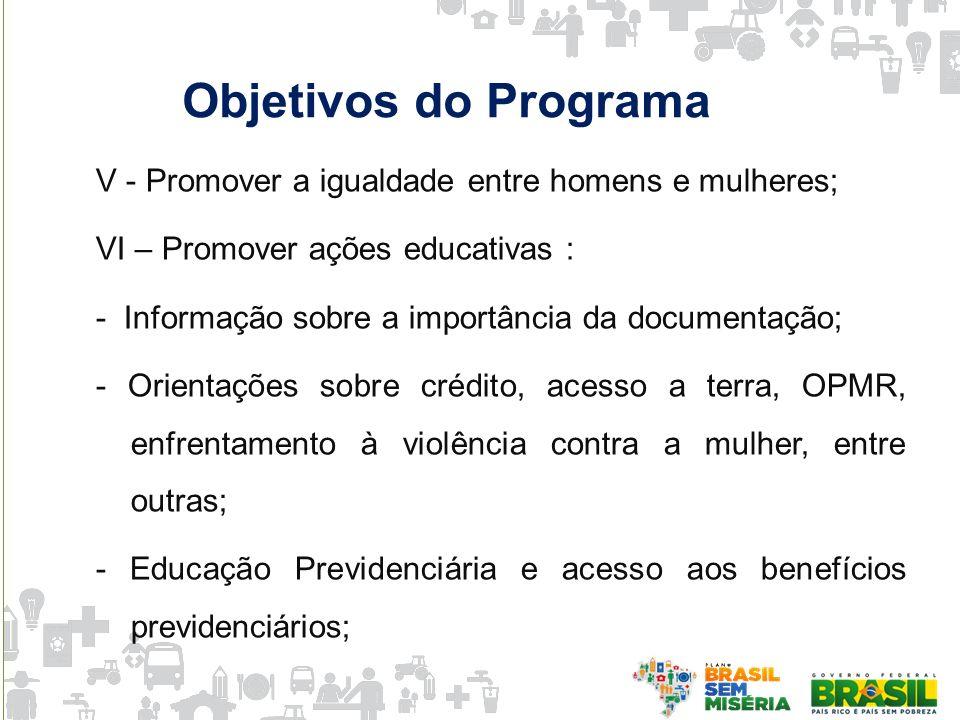 Objetivos do Programa V - Promover a igualdade entre homens e mulheres; VI – Promover ações educativas :