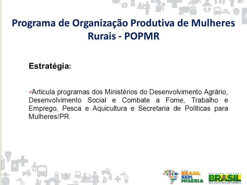 Programa de Organização Produtiva de Mulheres Rurais - POPMR