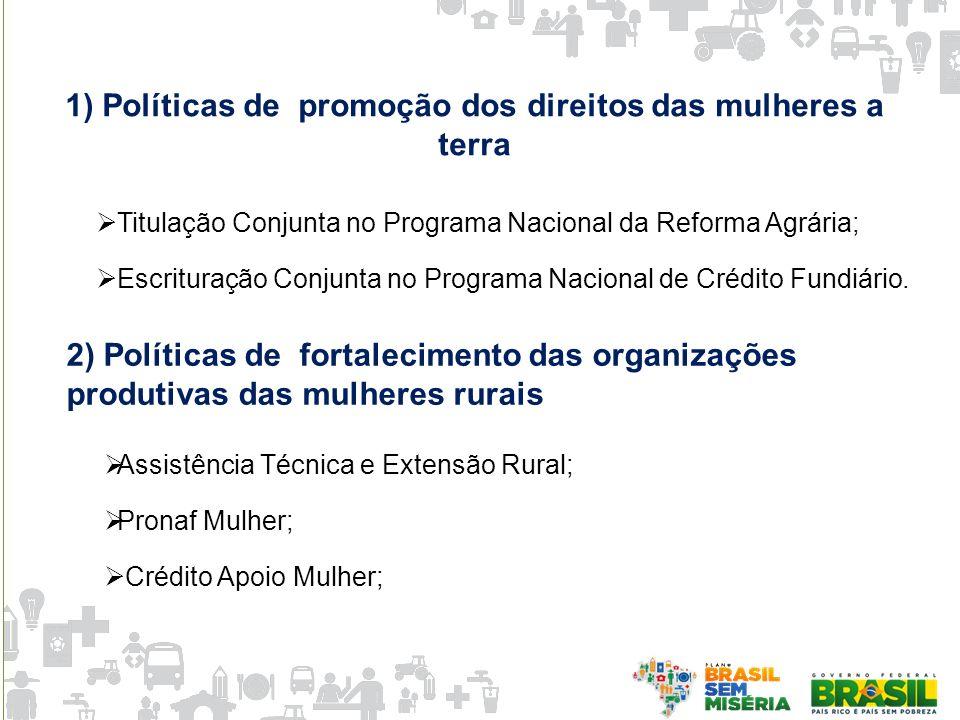 1) Políticas de promoção dos direitos das mulheres a terra
