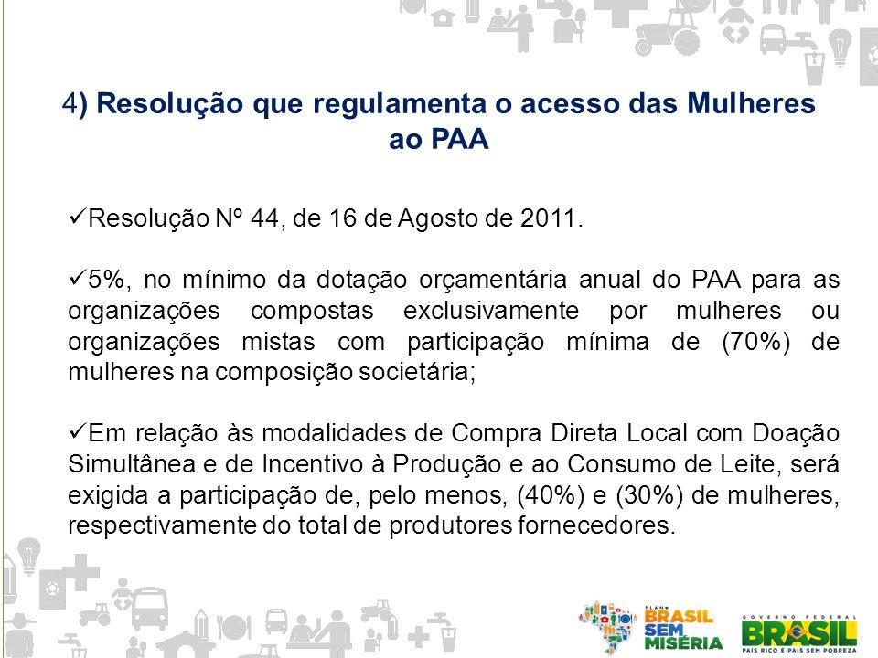 4) Resolução que regulamenta o acesso das Mulheres ao PAA