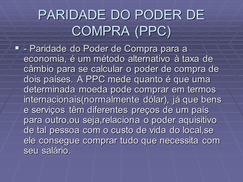 PARIDADE DO PODER DE COMPRA (PPC)