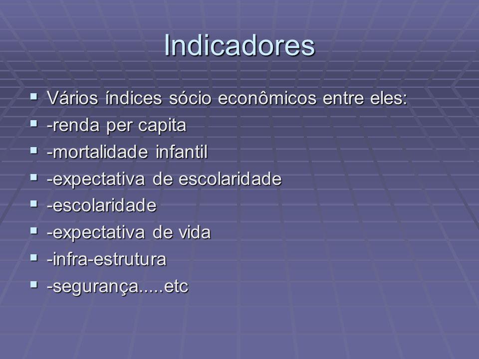 Indicadores Vários índices sócio econômicos entre eles: