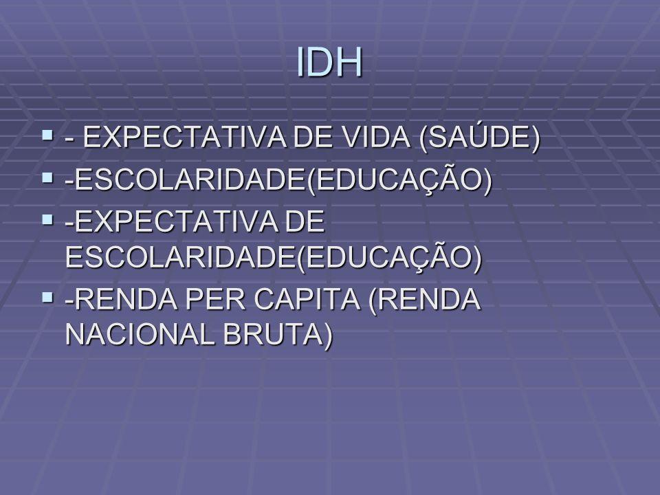 IDH - EXPECTATIVA DE VIDA (SAÚDE) -ESCOLARIDADE(EDUCAÇÃO)