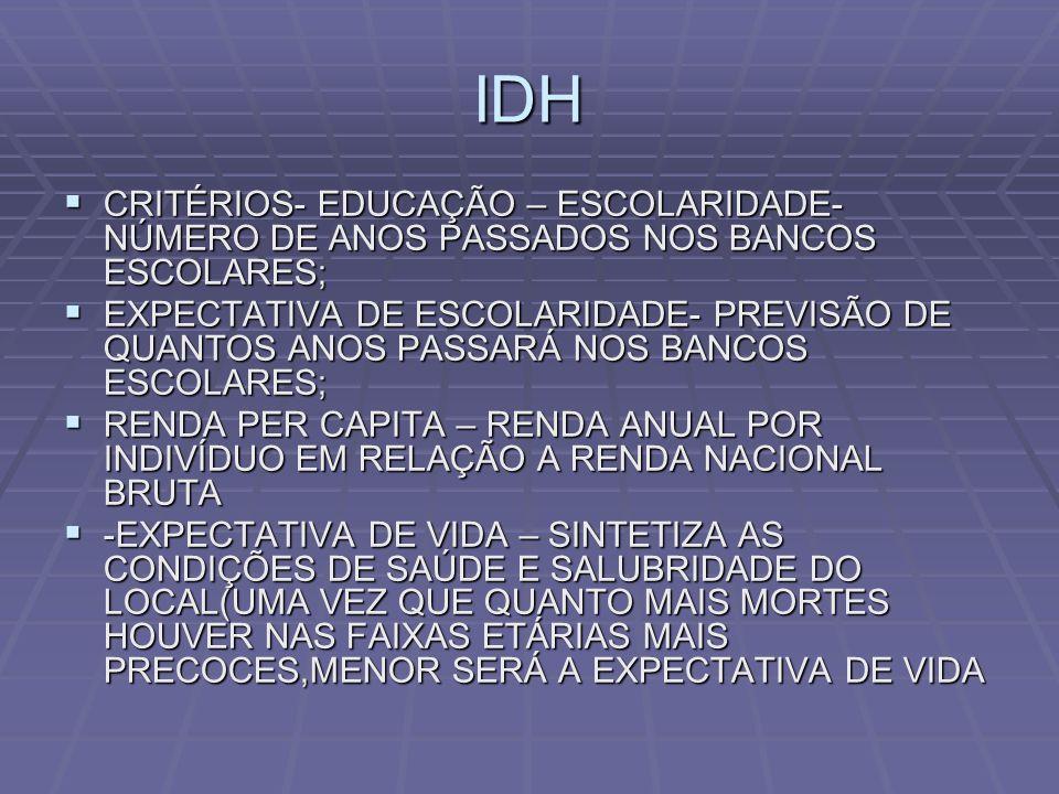 IDH CRITÉRIOS- EDUCAÇÃO – ESCOLARIDADE- NÚMERO DE ANOS PASSADOS NOS BANCOS ESCOLARES;
