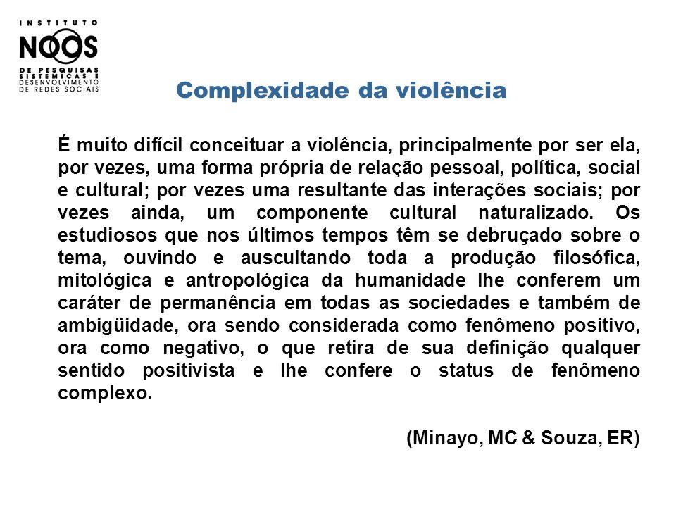 Complexidade da violência