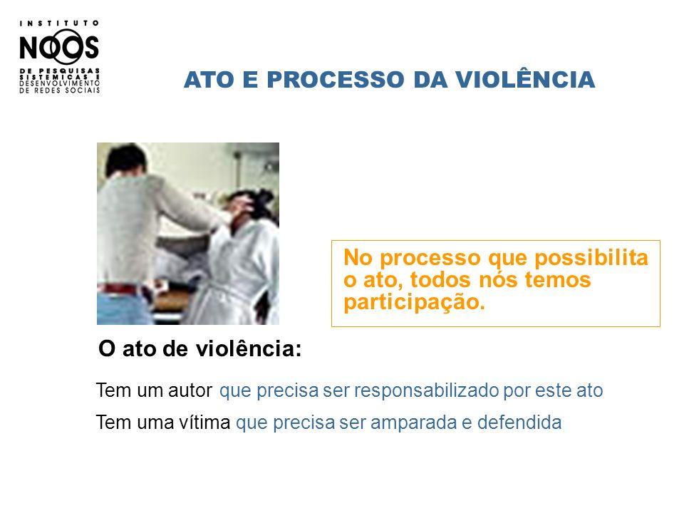 ATO E PROCESSO DA VIOLÊNCIA