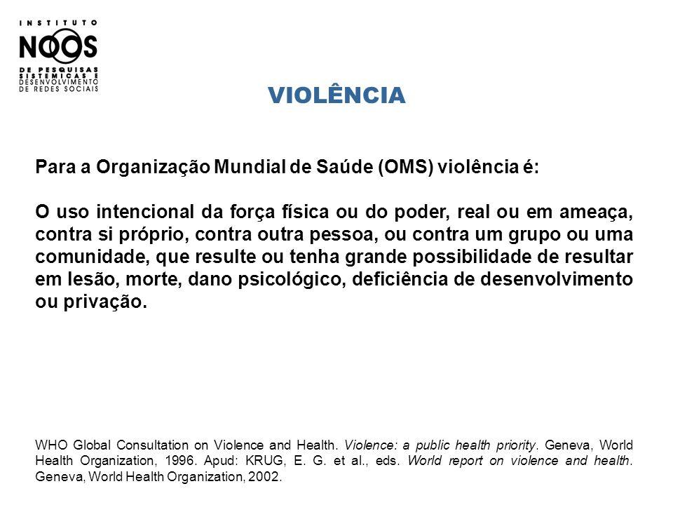 VIOLÊNCIA Para a Organização Mundial de Saúde (OMS) violência é: